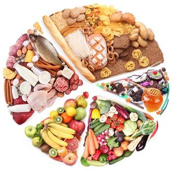 哪些食物可以将银屑病毒素排除